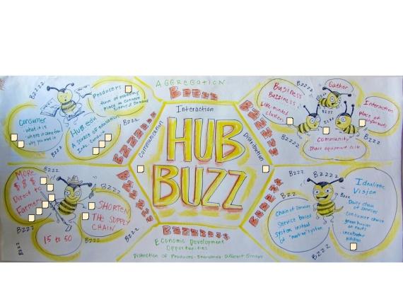 2013-hub-buzz