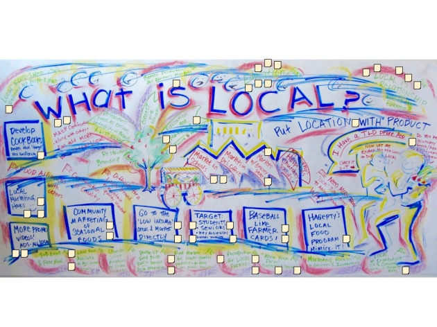 2013-what-is-local